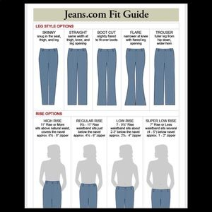 Jeans style guide